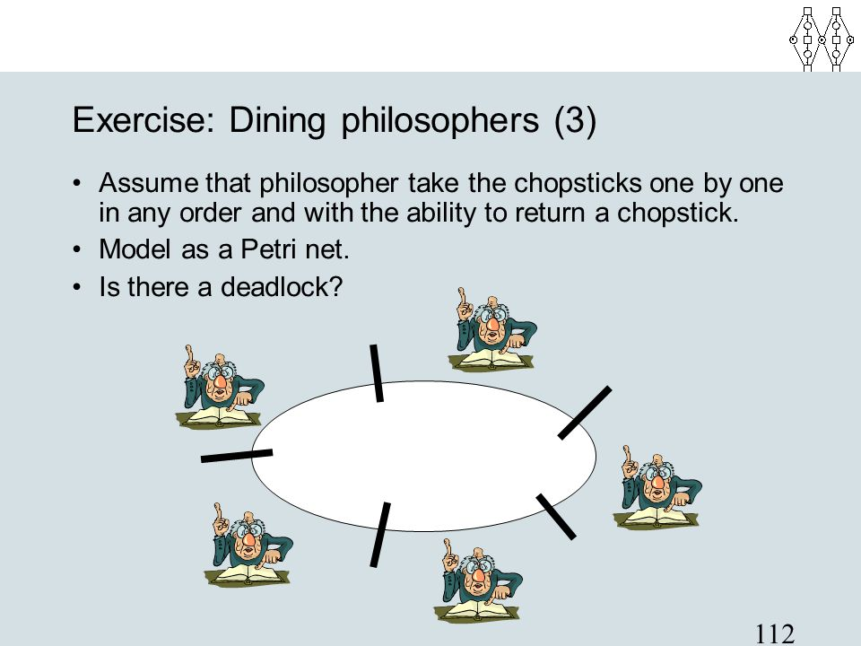 112 Exercise: Dining philosophers (3) Assume that philosopher take the chopsticks one by one in any order and with the ability to return a chopstick.