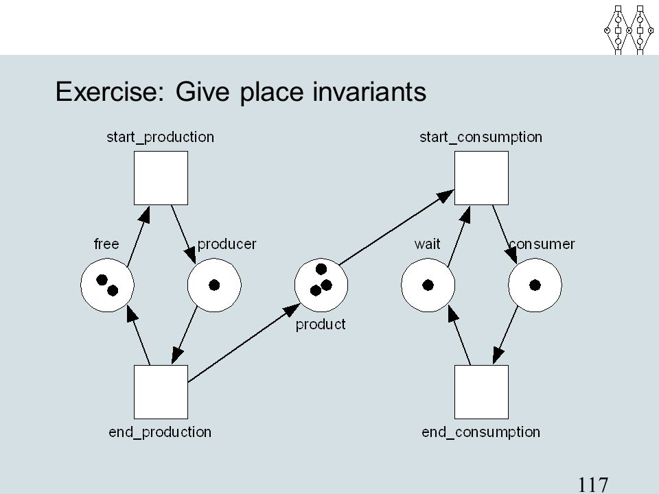 117 Exercise: Give place invariants