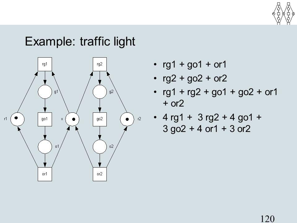 120 Example: traffic light rg1 + go1 + or1 rg2 + go2 + or2 rg1 + rg2 + go1 + go2 + or1 + or2 4 rg1 + 3 rg2 + 4 go1 + 3 go2 + 4 or1 + 3 or2