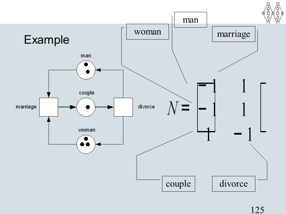 125 Example man woman couple marriage divorce