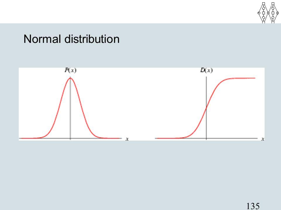 135 Normal distribution