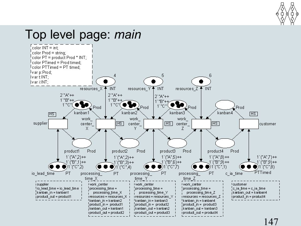 147 Top level page: main