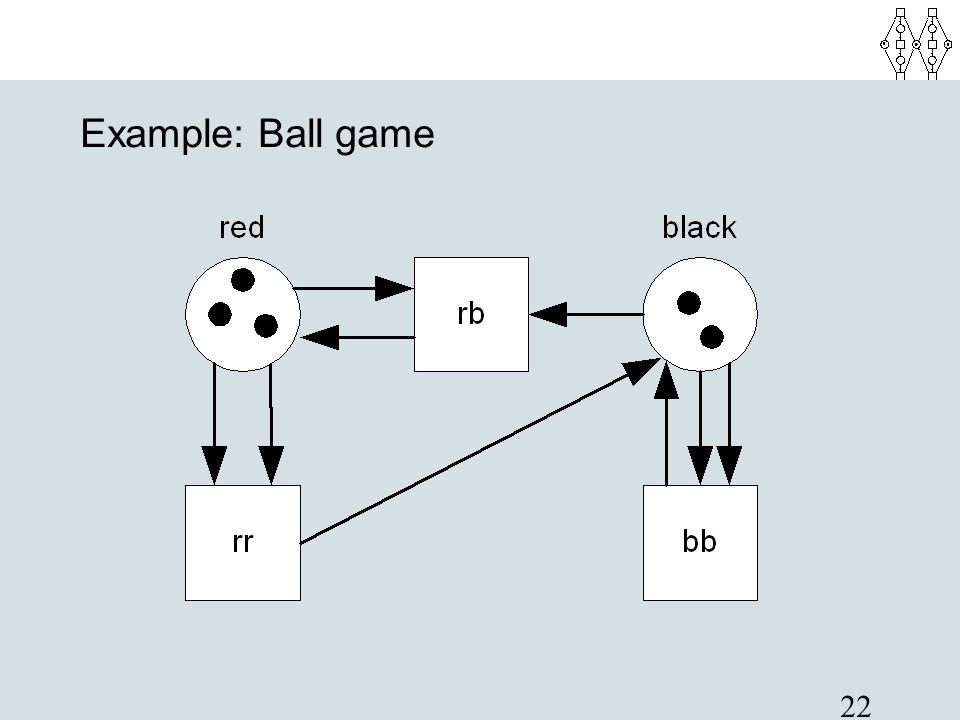 22 Example: Ball game