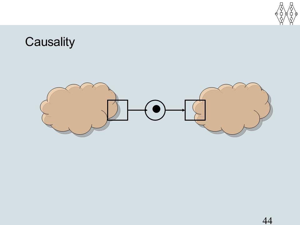 44 Causality