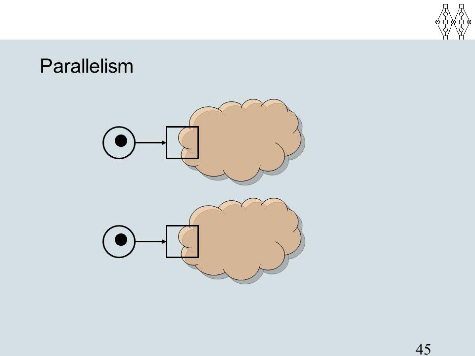 45 Parallelism