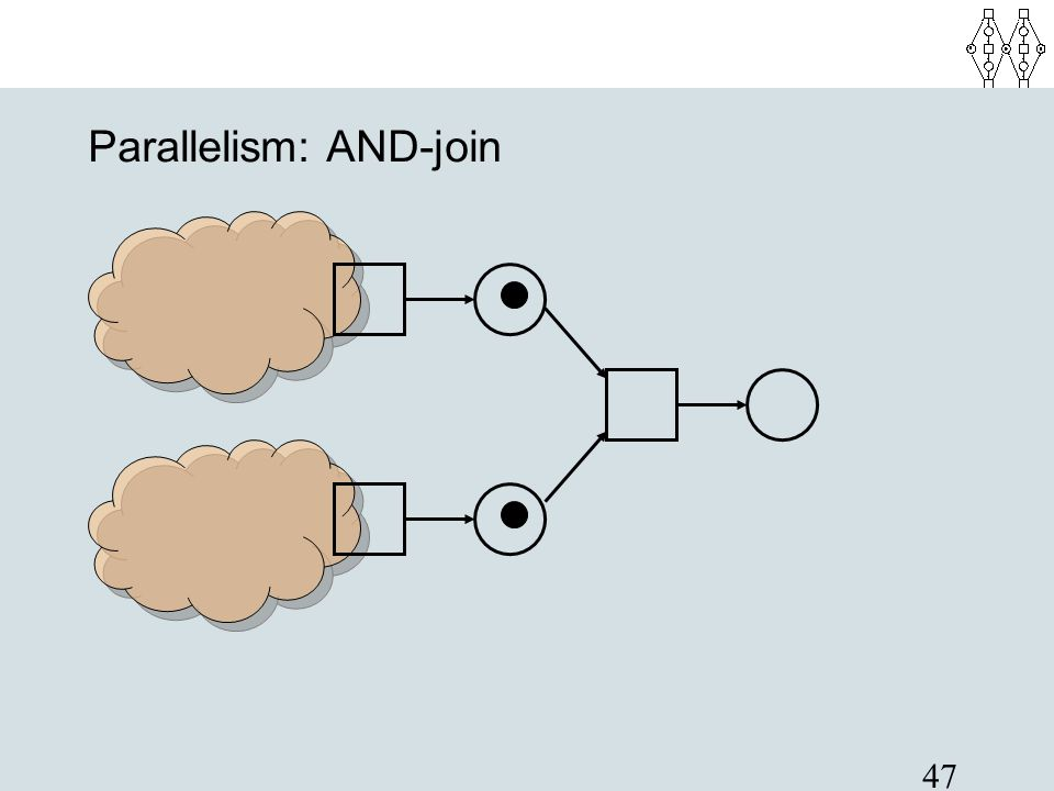 47 Parallelism: AND-join