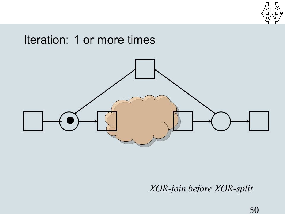 50 Iteration: 1 or more times XOR-join before XOR-split