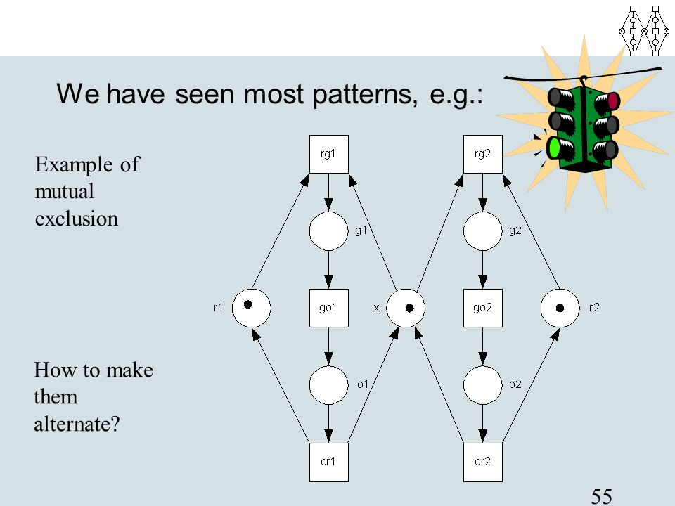 55 We have seen most patterns, e.g.: How to make them alternate? Example of mutual exclusion