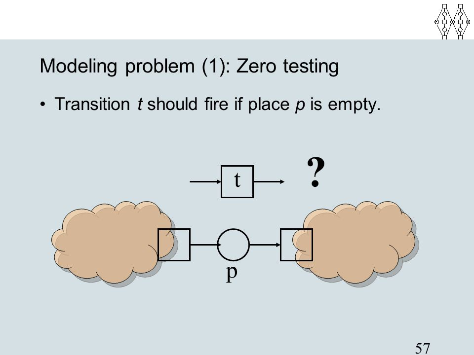 57 Modeling problem (1): Zero testing Transition t should fire if place p is empty. t ? p