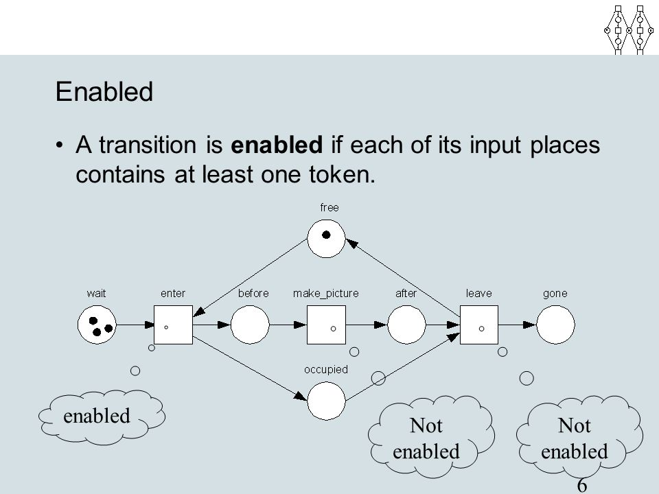 6 Enabled A transition is enabled if each of its input places contains at least one token. enabled Not enabled