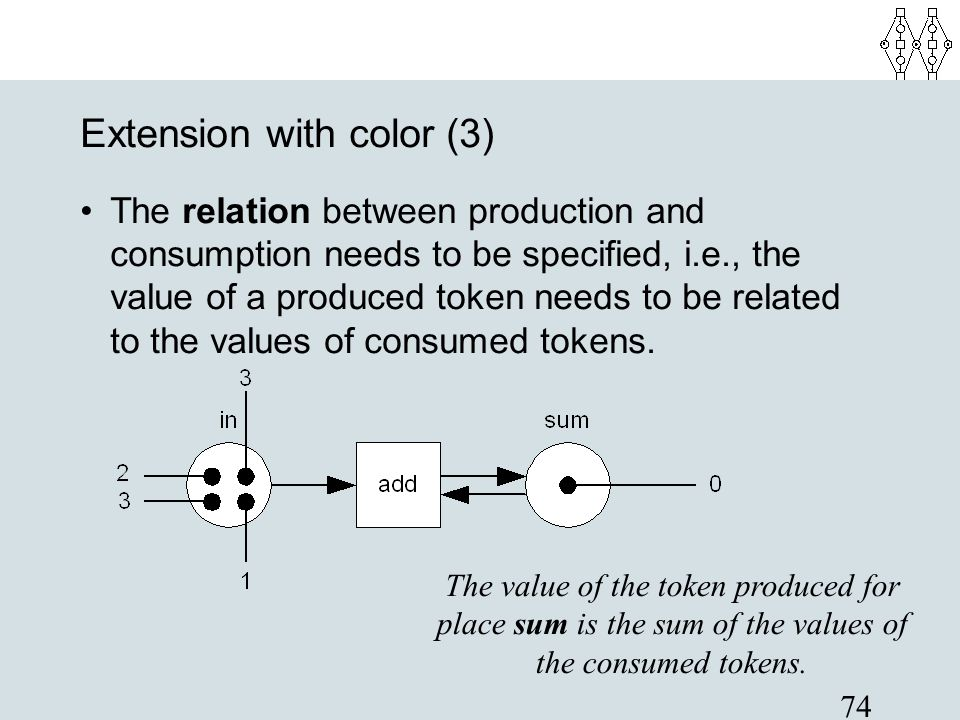 74 Extension with color (3) The relation between production and consumption needs to be specified, i.e., the value of a produced token needs to be re