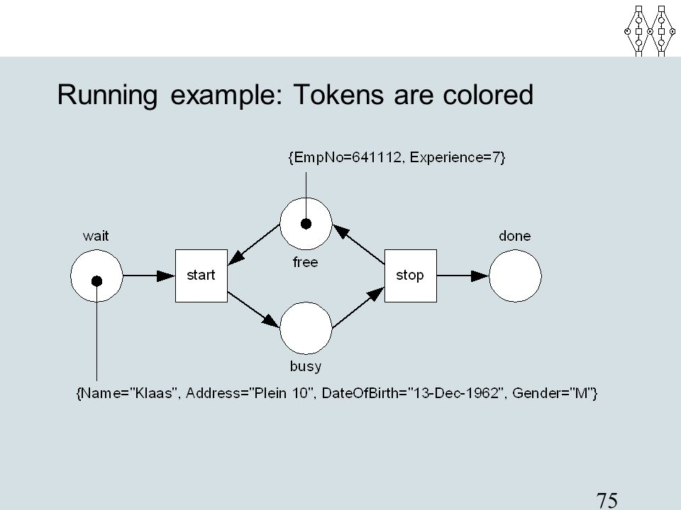 75 Running example: Tokens are colored