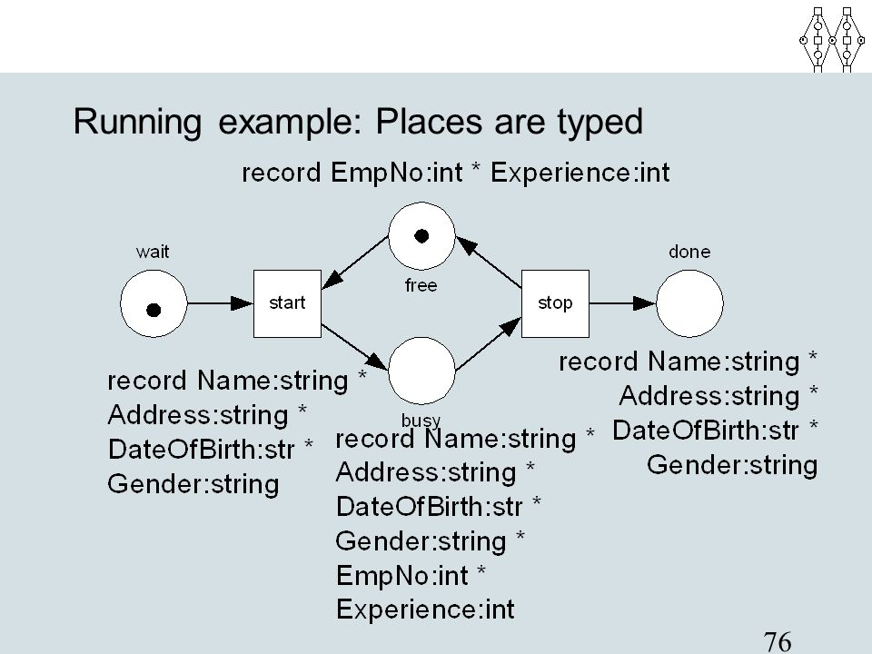 76 Running example: Places are typed