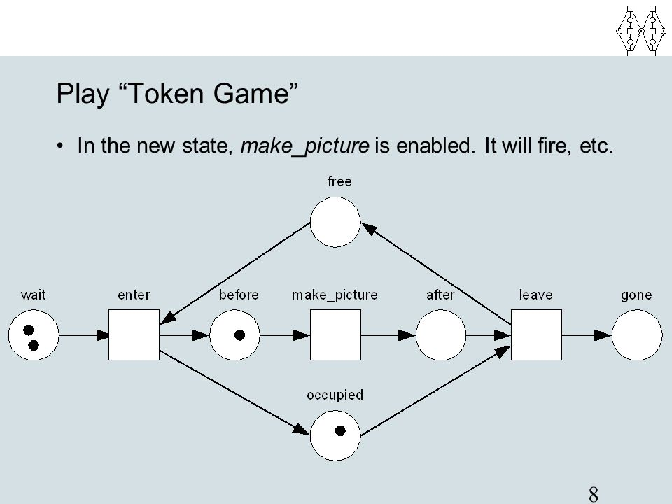 """8 Play """"Token Game"""" In the new state, make_picture is enabled. It will fire, etc."""