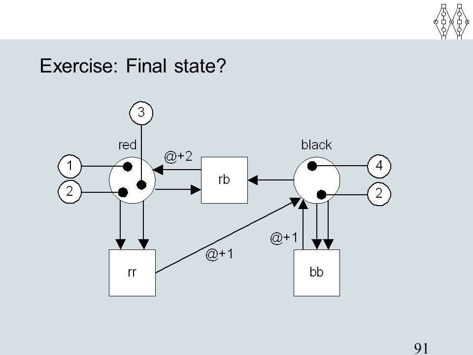 91 Exercise: Final state?