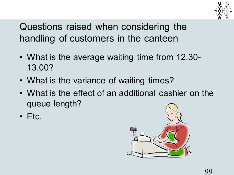 99 Questions raised when considering the handling of customers in the canteen What is the average waiting time from 12.30- 13.00? What is the variance