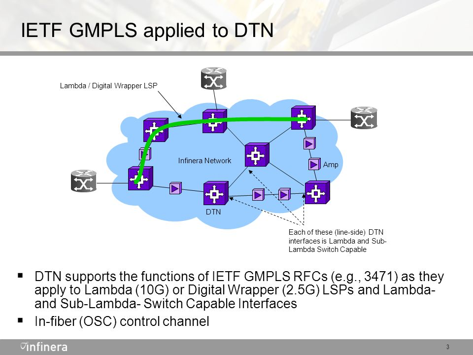 3 IETF GMPLS applied to DTN Infinera Network DTN Amp  DTN supports the functions of IETF GMPLS RFCs (e.g., 3471) as they apply to Lambda (10G) or Digital Wrapper (2.5G) LSPs and Lambda- and Sub-Lambda- Switch Capable Interfaces  In-fiber (OSC) control channel Each of these (line-side) DTN interfaces is Lambda and Sub- Lambda Switch Capable Lambda / Digital Wrapper LSP
