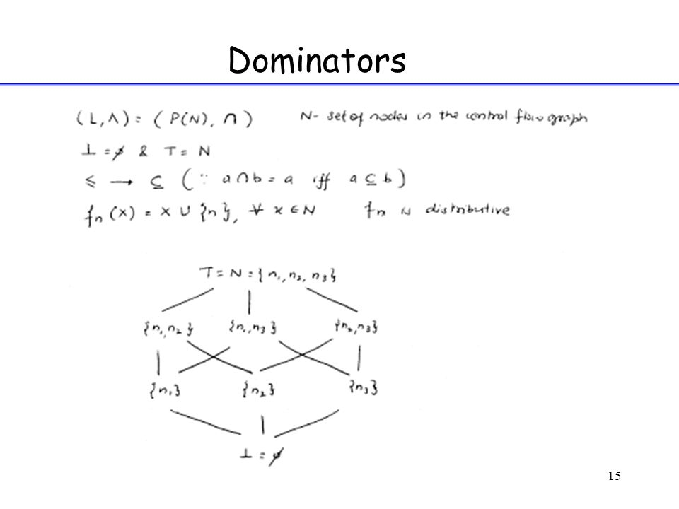 15 Dominators