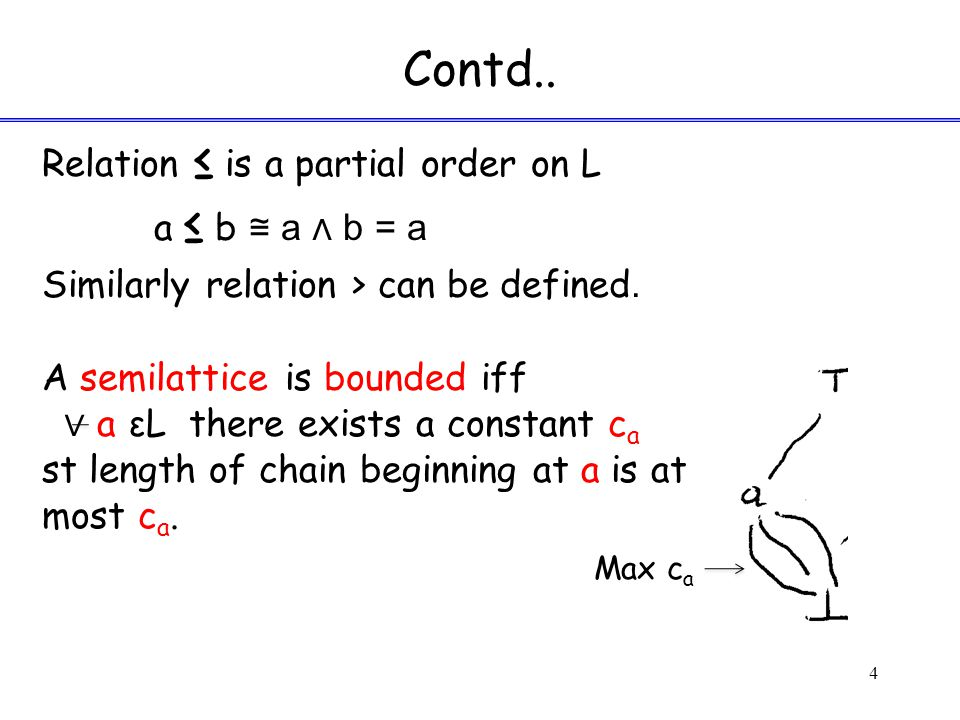 Contd.. Relation ≤ is a partial order on L a ≤ b ≅ a ∧ b = a Similarly relation > can be defined.
