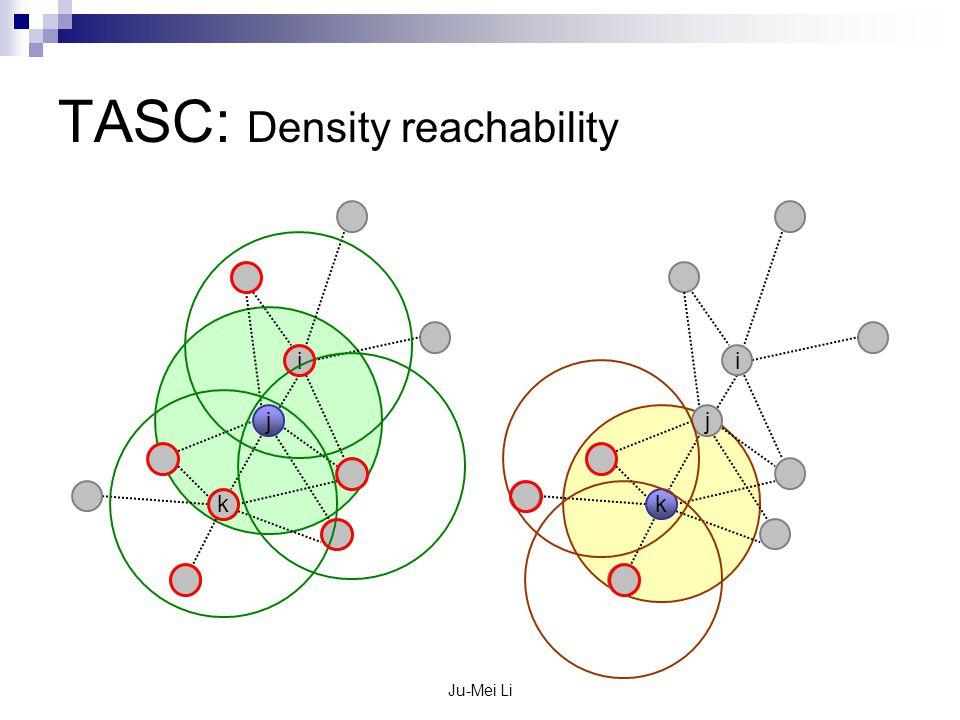 Ju-Mei Li TASC: Density reachability i k j i k j