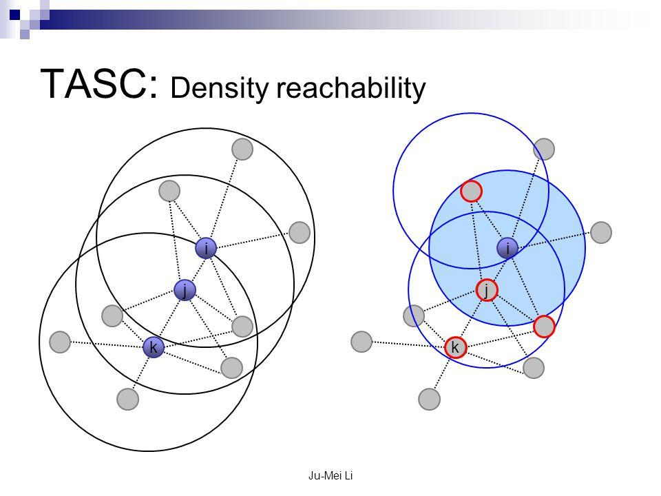 Ju-Mei Li TASC: Density reachability i k j i j k