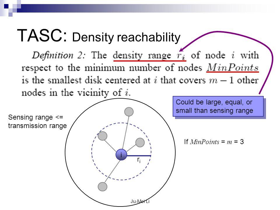 Ju-Mei Li TASC: Density reachability i Sensing range <= transmission range If MinPoints = m = 3 riri Could be large, equal, or small than sensing range