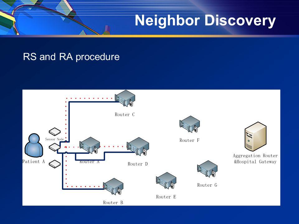 Neighbor Discovery RS and RA procedure