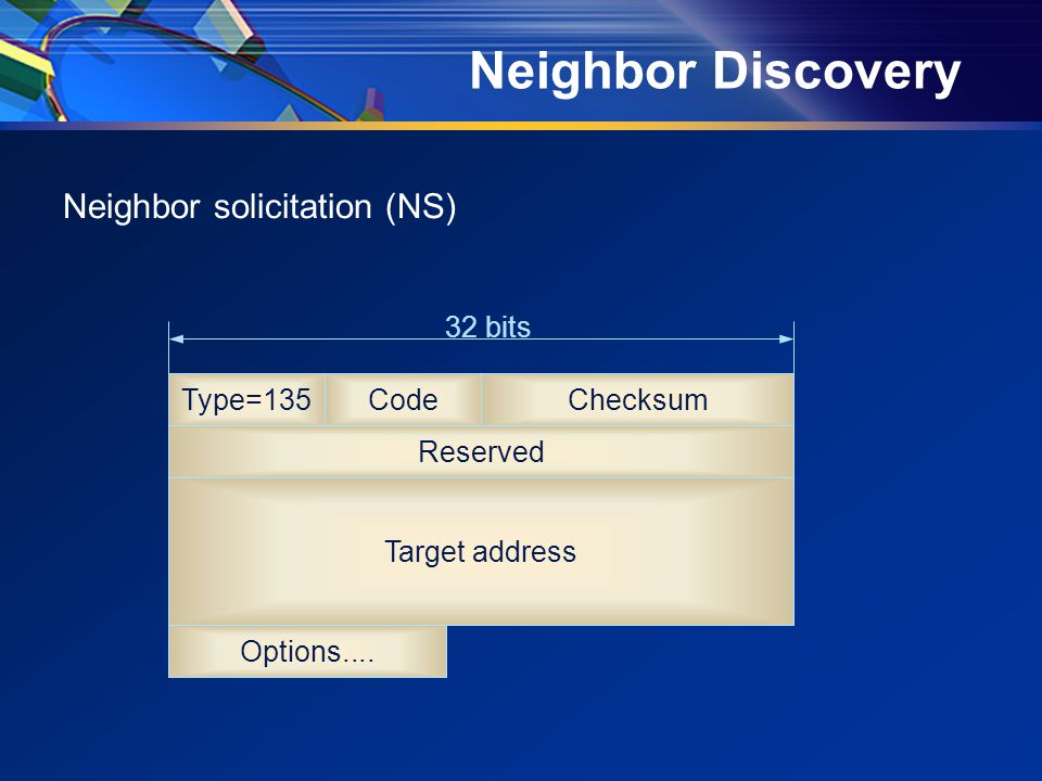 Neighbor Discovery Type=135CodeChecksum Reserved 32 bits Target address Options....