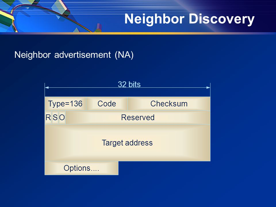 Neighbor Discovery Type=136CodeChecksum Reserved 32 bits Target address Options....