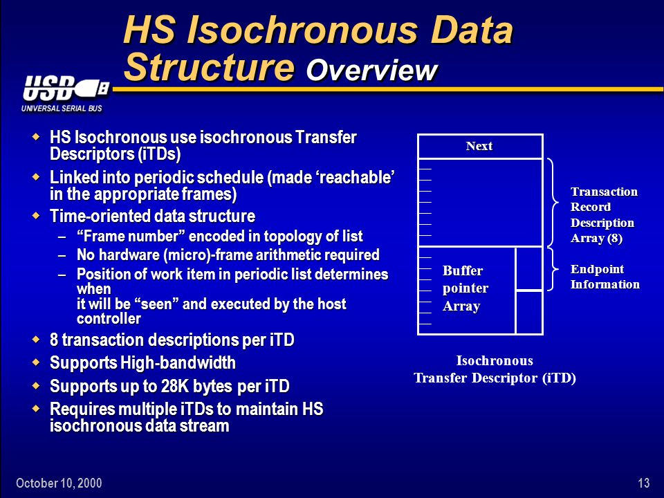 October 10, 200013 HS Isochronous Data Structure Overview w HS Isochronous use isochronous Transfer Descriptors (iTDs) w Linked into periodic schedule (made 'reachable' in the appropriate frames) w Time-oriented data structure – Frame number encoded in topology of list – No hardware (micro)-frame arithmetic required – Position of work item in periodic list determines when it will be seen and executed by the host controller w 8 transaction descriptions per iTD w Supports High-bandwidth w Supports up to 28K bytes per iTD w Requires multiple iTDs to maintain HS isochronous data stream Buffer pointer Array Next Transaction Record Description Array (8) Endpoint Information Isochronous Transfer Descriptor (iTD)