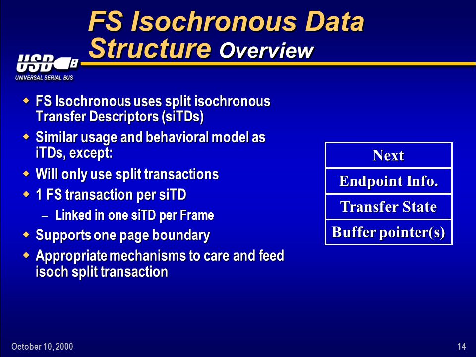 October 10, 200014 FS Isochronous Data Structure Overview w FS Isochronous uses split isochronous Transfer Descriptors (siTDs) w Similar usage and behavioral model as iTDs, except: w Will only use split transactions w 1 FS transaction per siTD – Linked in one siTD per Frame w Supports one page boundary w Appropriate mechanisms to care and feed isoch split transaction Next Endpoint Info.