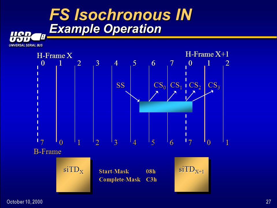 October 10, 200027 FS Isochronous IN Example Operation Start-Mask08h Complete-MaskC3h 01234567012 H-Frame X 0123456701 B-Frame 7 siTD X SS CS 0 CS 1 C