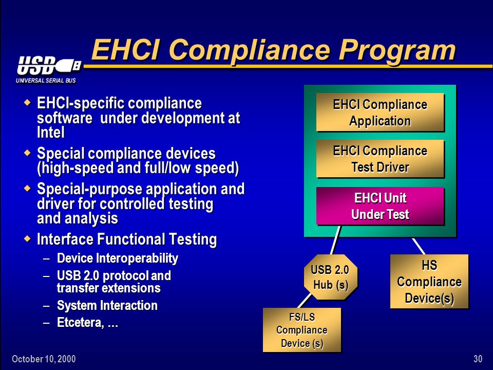 October 10, 200030 EHCI Compliance Program w EHCI-specific compliance software under development at Intel w Special compliance devices (high-speed and full/low speed) w Special-purpose application and driver for controlled testing and analysis w Interface Functional Testing – Device Interoperability – USB 2.0 protocol and transfer extensions – System Interaction – Etcetera, … EHCI Compliance Application EHCI Compliance Test Driver EHCI Unit Under Test USB 2.0 Hub (s) HS Compliance Device(s) FS/LS Compliance Device (s)