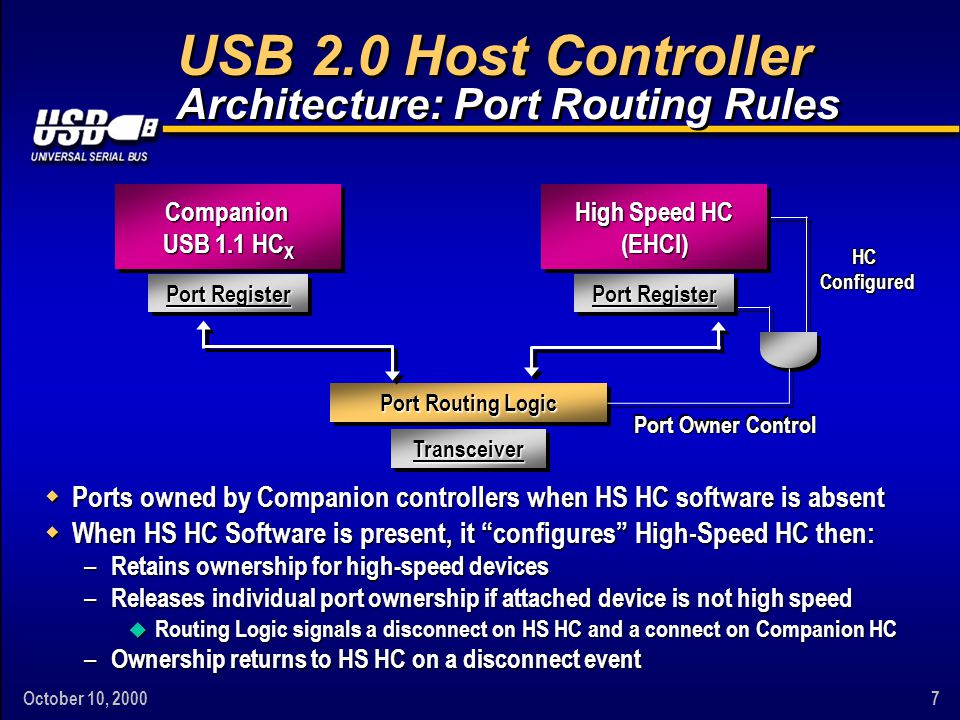 October 10, 20007 USB 2.0 Host Controller Architecture: Port Routing Rules w Ports owned by Companion controllers when HS HC software is absent w When