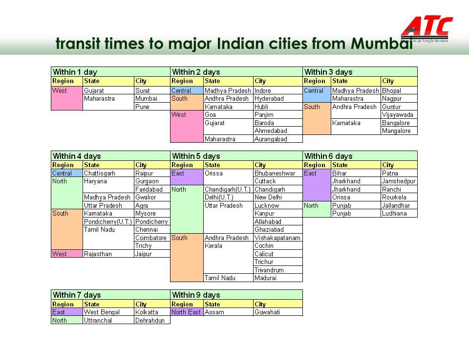 transit times to major Indian cities from Mumbai