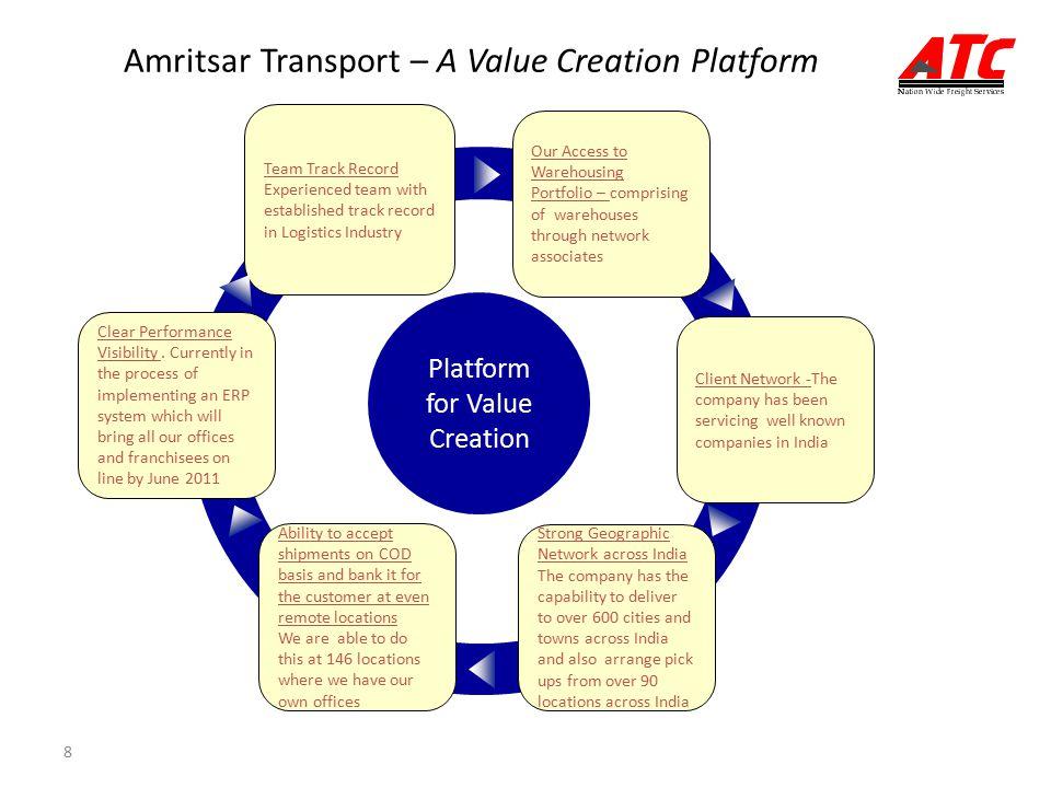 8 Amritsar Transport – A Value Creation Platform Platform for Value Creation Clear Performance Visibility.