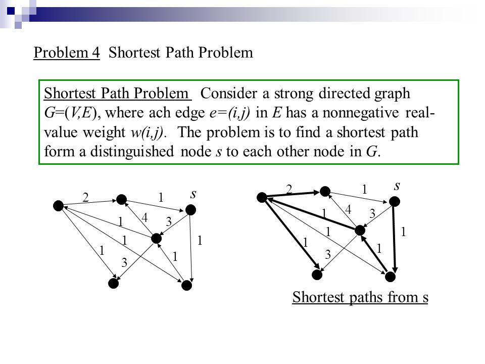 Problem 4 Shortest Path Problem Shortest Path Problem Consider a strong directed graph G=(V,E), where ach edge e=(i,j) in E has a nonnegative real- value weight w(i,j).