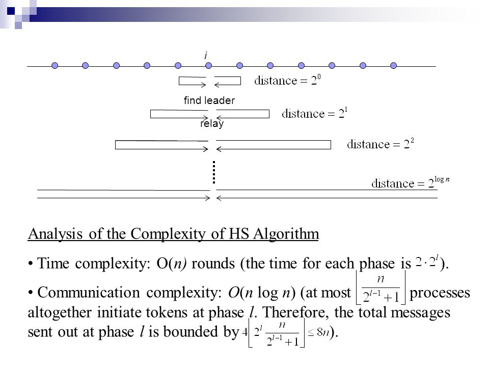 i find leader relay Analysis of the Complexity of HS Algorithm Time complexity: O(n) rounds (the time for each phase is ).