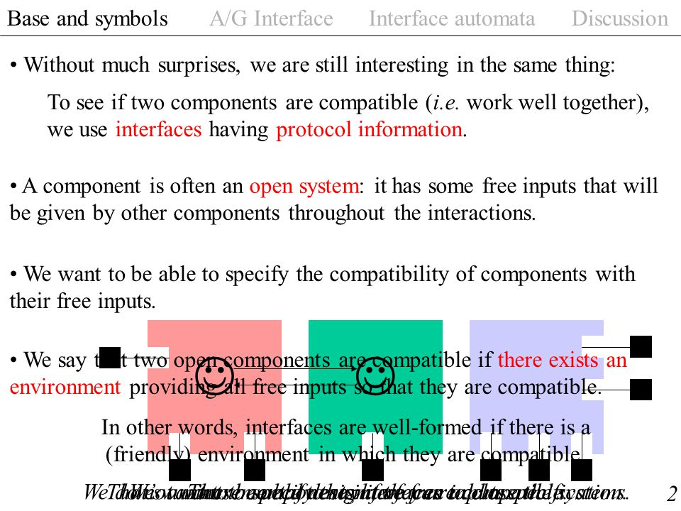 Base and symbols A/G Interface Interface automata Discussion Without much surprises, we are still interesting in the same thing: To see if two compone