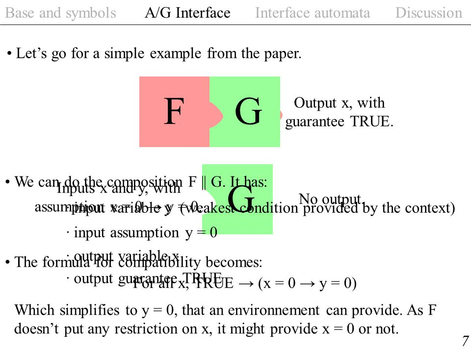 Base and symbols A/G Interface Interface automata Discussion 7 Let's go for a simple example from the paper.