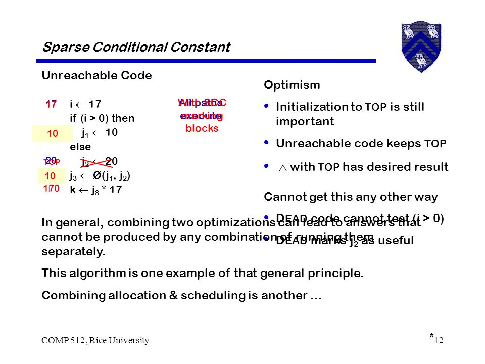 COMP 512, Rice University12 Sparse Conditional Constant Unreachable Code Cannot get this any other way D EAD code cannot test (i > 0) D EAD marks j 2 as useful * Optimism Initialization to TOP is still important Unreachable code keeps TOP  with TOP has desired result i  17 if (i > 0) then j 1  10 else j 2  20 j 3  Ø(j 1, j 2 ) k  j 3 * 17 In general, combining two optimizations can lead to answers that cannot be produced by any combination of running them separately.