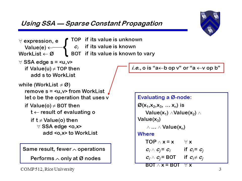 COMP 512, Rice University4 Using SSA — Sparse Constant Propagation How long does this algorithm take to halt.