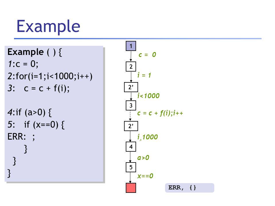 Example c = 0 1 i = 1 2 i ¸ 1000 2' 3 c = c + f(i);i++ 4 2' i<1000 a>0 x==0 5 ERR, {} Example ( ) { 1:c = 0; 2:for(i=1;i<1000;i++) 3: c = c + f(i); 4:if (a>0) { 5: if (x==0) { ERR: ; } Example ( ) { 1:c = 0; 2:for(i=1;i<1000;i++) 3: c = c + f(i); 4:if (a>0) { 5: if (x==0) { ERR: ; }