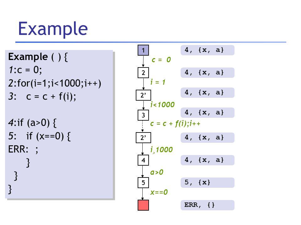 Example c = 0 1 i = 1 2 i ¸ 1000 2' 3 c = c + f(i);i++ 4 2' i<1000 a>0 x==0 5 ERR, {} 5, {x} Example ( ) { 1:c = 0; 2:for(i=1;i<1000;i++) 3: c = c + f(i); 4:if (a>0) { 5: if (x==0) { ERR: ; } Example ( ) { 1:c = 0; 2:for(i=1;i<1000;i++) 3: c = c + f(i); 4:if (a>0) { 5: if (x==0) { ERR: ; } 4, {x, a}