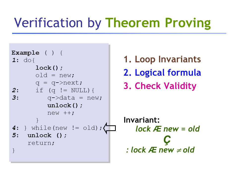 Verification by Theorem Proving 1. Loop Invariants 2. Logical formula 3. Check Validity Invariant: lock Æ new = old Ç : lock Æ new  old Example ( ) {
