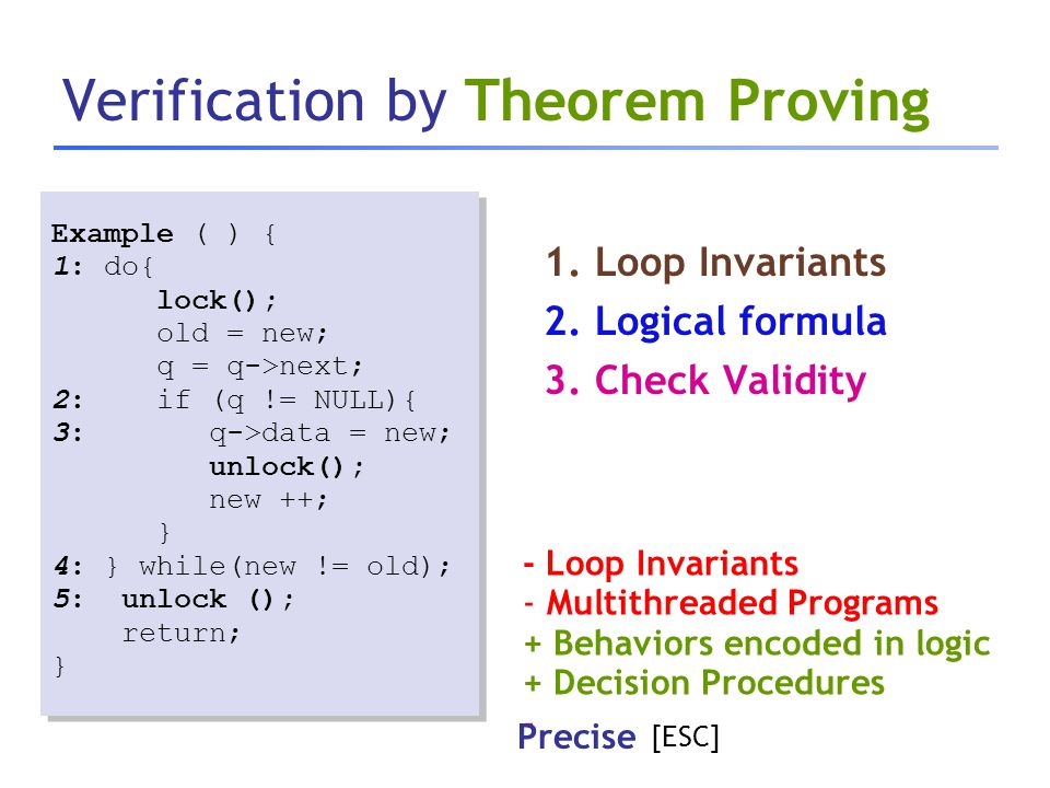 Verification by Theorem Proving 1. Loop Invariants 2. Logical formula 3. Check Validity - Loop Invariants - Multithreaded Programs + Behaviors encoded