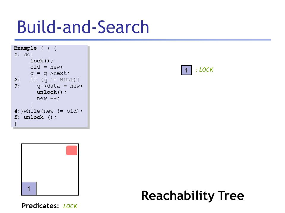 Build-and-Search Predicates: LOCK : LOCK Example ( ) { 1: do{ lock(); old = new; q = q->next; 2: if (q != NULL){ 3: q->data = new; unlock(); new ++; }