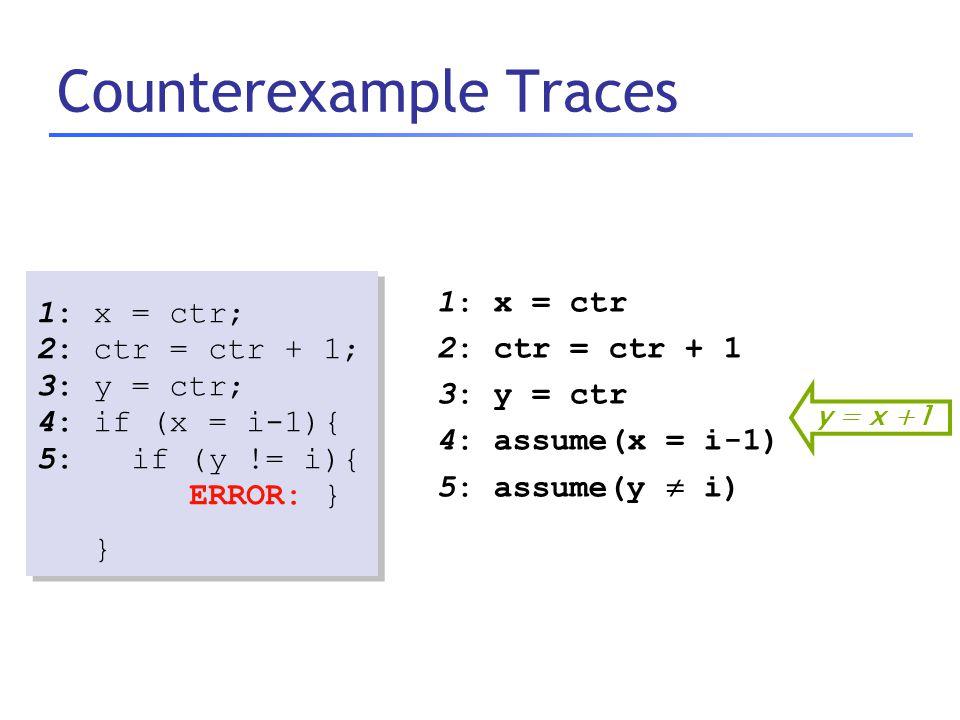 Counterexample Traces 1: x = ctr 2: ctr = ctr + 1 3: y = ctr 4: assume(x = i-1) 5: assume(y  i) y = x +1 1: x = ctr; 2: ctr = ctr + 1; 3: y = ctr; 4: if (x = i-1){ 5: if (y != i){ ERROR: } } 1: x = ctr; 2: ctr = ctr + 1; 3: y = ctr; 4: if (x = i-1){ 5: if (y != i){ ERROR: } }