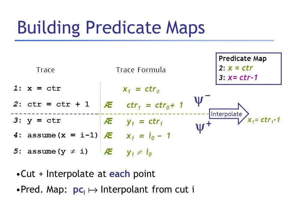 Building Predicate Maps TraceTrace Formula x 1 = ctr 0 Æ ctr 1 = ctr 0 + 1 Æ y 1 = ctr 1 Æ x 1 = i 0 - 1 Æ y 1  i 0 -- ++ 1: x = ctr 2: ctr = ctr + 1 3: y = ctr 4: assume(x = i-1) 5: assume(y  i) Predicate Map 2: x = ctr 3: x= ctr-1 x 1 = ctr 1 -1 Interpolate Cut + Interpolate at each point Pred.