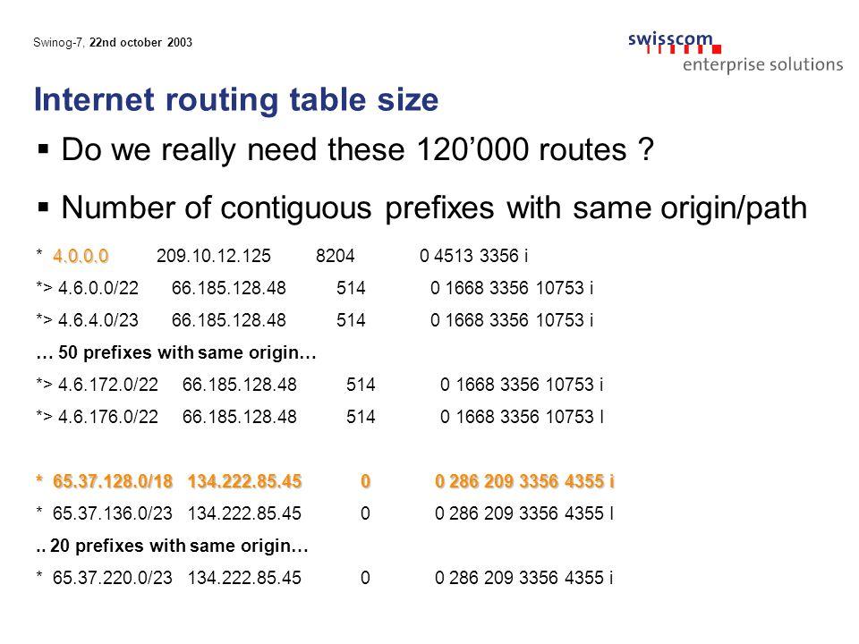 Swinog-7, 22nd october 2003 Customer prefixes